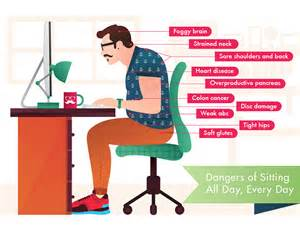Posture At Desk by Diy Desk Sesapzai Artist Academic And A