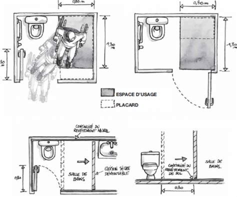 plan de travail snack 607 norme wc handicap 233 erp hv94 jornalagora