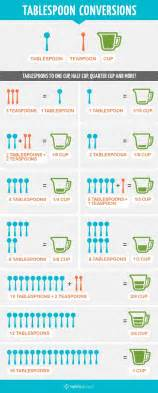 How Many Teaspoons In Table Spoon by How Many Tablespoons In 2 3 Cup Easy And Simple Answer