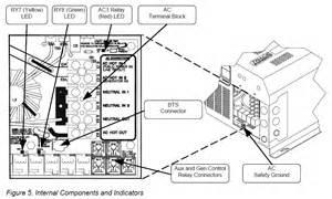 generator onan wiring circuit diagram get free image about wiring diagram