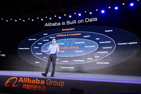 alibaba technology how alibaba s technology innovations drive business