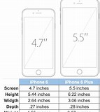 Image result for What Is The Size Of The iPhone 6 Plus?. Size: 143 x 160. Source: techtipy.com
