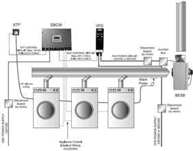 30 Pedestal Fan Industrial 4 Seperate Washer Dryer Hookups Page 2 Plumbing