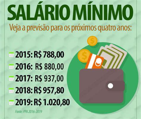 quando o salario minimo tera aumento para os aposentados e pensionistas proposta do sal 225 rio m 237 nimo para 2018 233 de r 957 80