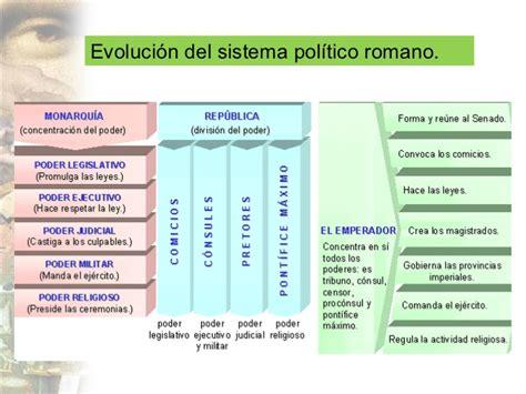 sistema roma roma