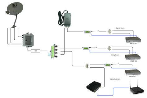 directv swm wiring diagram efcaviation