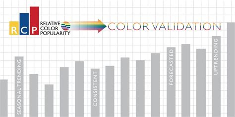 color solutions international color solutions international summer 2020 color and