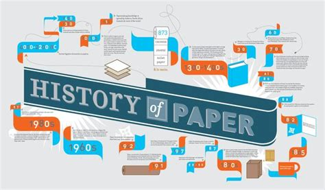 History Of Paper - history of paper design inspiration