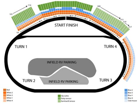 las vegas motor speedway dirt track seating chart las vegas motor speedway seating chart events in las