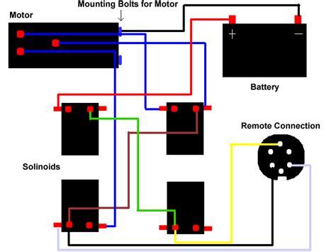 electric winch wiring diagram untitled document www dehesa4x4