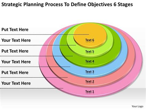 strategic planning cycle diagram business logic diagram strategic planning process to