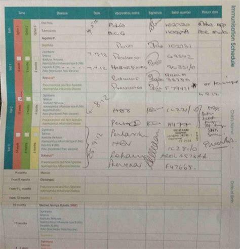Hépatite B Calendrier Vaccinal Bimbi Scossi 1 Vaccins And Sbs