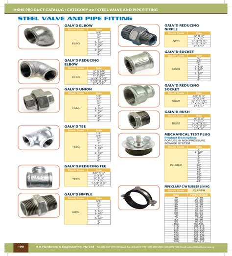 Plumbing Fittings Catalog pvc pipe engineering pvc free engine image for user