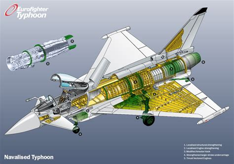 Air Force 1 Layout by More On Eurofighter S Naval Typhoon Livefist