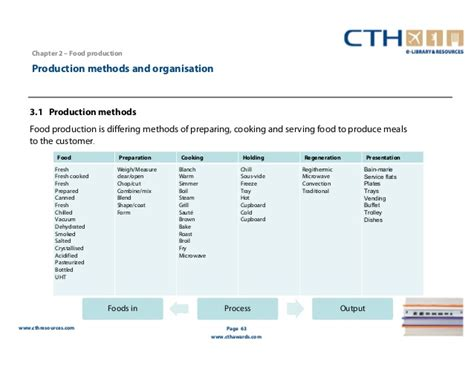 Kitchen Hierarchy Definition Food And Beverage Operations