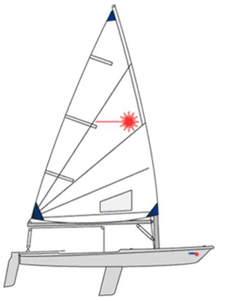 laser boat knots finding the right laser rig formula shoreline sailboats