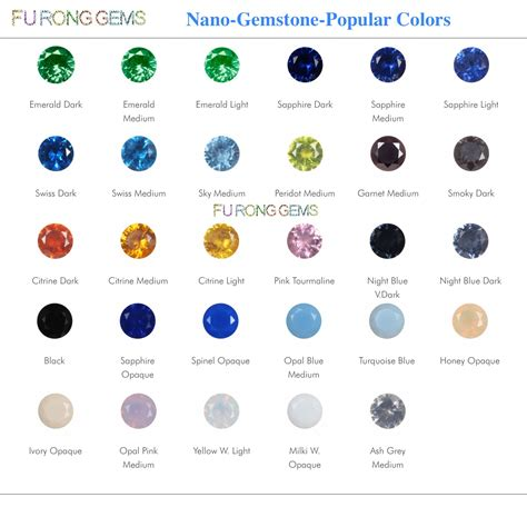 Colors Colored Gemstones by Gemstones Chart Www Pixshark Images Galleries With