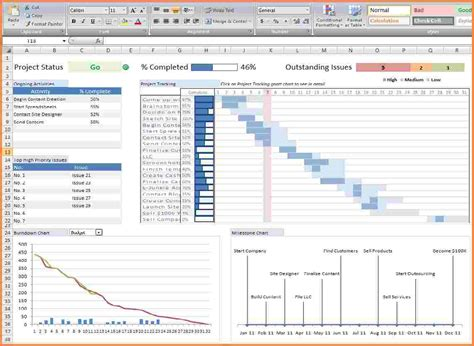 Spreadsheet Dashboard by 9 Project Management Spreadsheets Excel Spreadsheets