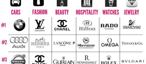 top   searched  luxury brands  russia