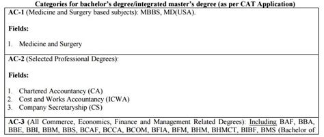 Iim Mba Personal Questions by A4 Career