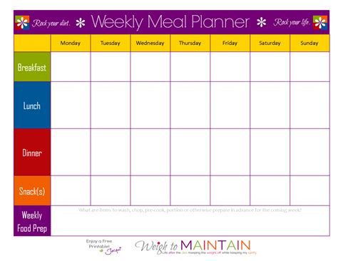 Weekly Food Chart Template Meal Schedule Template Planner Templat Monthly Meal Schedule Diet Schedule Template