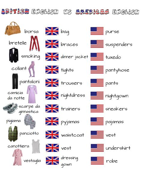 clothing vocabulary a little brit of us clothes vocabulary