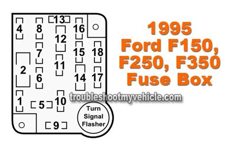 ford    fuse box fuse location  description car pinterest boxes  ford