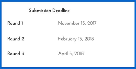 Yale Mba Deadline Time by Yale Admissions Essay Question