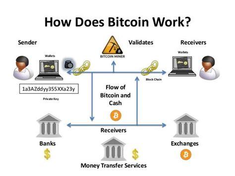node js kraken tutorial tutorial 1 blockchain simplified what is bitcoin
