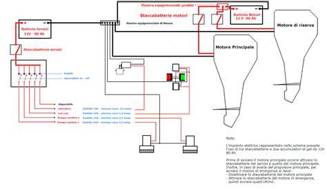 impianto wifi casa schema impianto elettrico casa bticino bticino lancia il