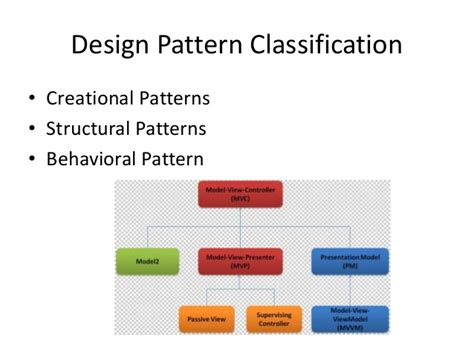 design pattern classification pattern oriented architecture for web based architecture