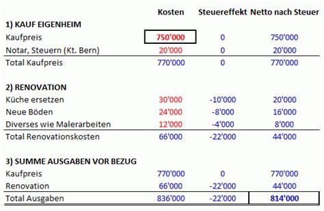 Kosten Für Die Renovierung Eines Badezimmers by Hochwertige Baustoffe Kosten Renovierung Hauskauf