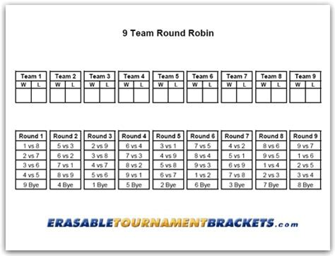 5 team robin template 9 team robin tournament bracket
