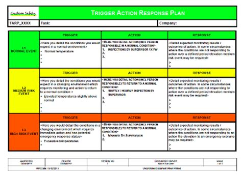 Ohs Management Plan Template by Templates
