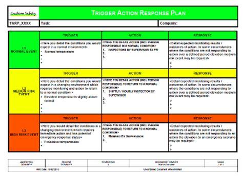 trigger action response plan