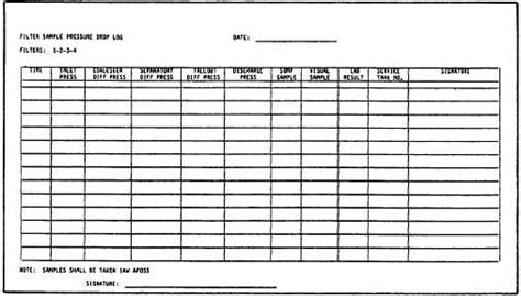 25 Images Of Aircraft Equipment List Template Linkcabin Com Aircraft Flight Log Template