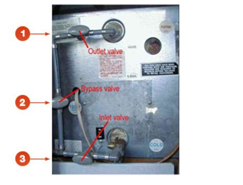 rv water heater bypass valve diagram brass company manufacturers of miniature