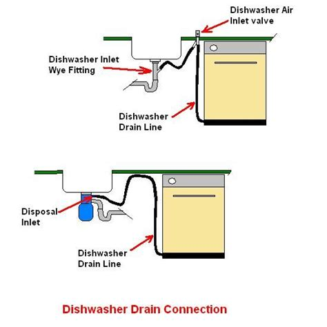 dishwasher drain connection dishwasher replacement and air gap terry love plumbing