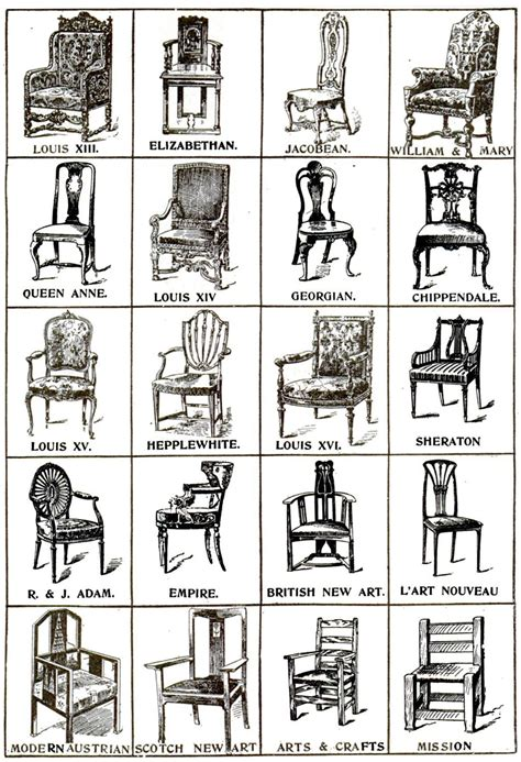 furniture types this chart was originally published in 1907 on the