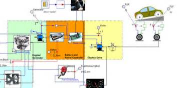 Electric Car System Design Series Hybrid Electric Vehicle With Cooling System