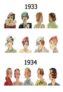 clothing and hair styles of the motown era hat and hair styles fashion history 1930 1940