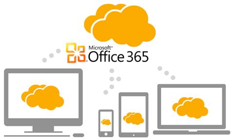how to install office 2013 using office 365 clarified