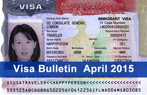 Will I Get H1b Visa If I Do Mba by Visa Bulletin For April 2015 Released
