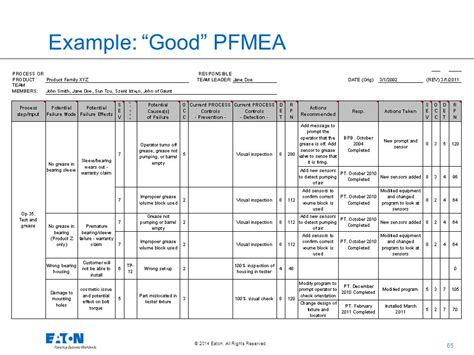 pfmea template supplier overview document cqd 116 rev 1 1 15