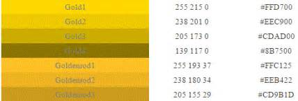 gold color number html color chart with rgb and hex codes