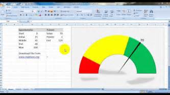 create speedometer chart in excel youtube