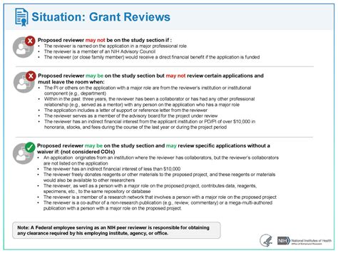 managing conflict of interest in nih peer review of grants