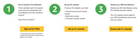Amazon Gift Card Questions - 2 bonus reload amazon gift card balance points miles martinis