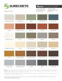 color by design concrete furniture by designs by rudy concrete color