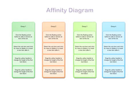 Easy To Use Home Design Software For Mac by Easy Affinity Diagram Software